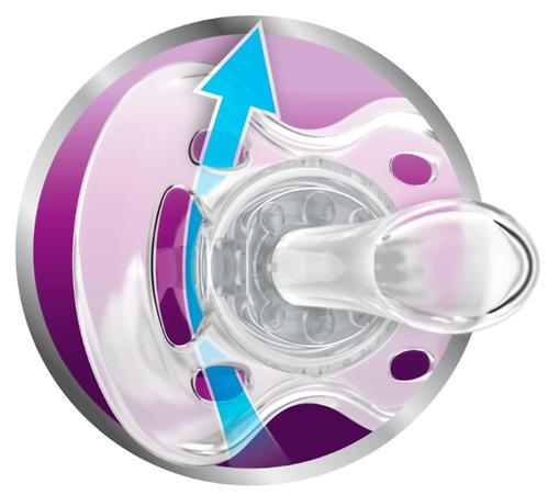 Пустышка Avent силикон FreeFlow серия Дизайн 6-18 мес (2 шт/уп) для девочек (10)