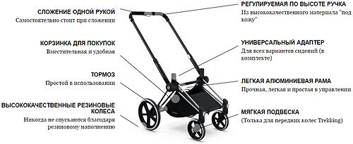 Шасси Chrome All Terrain для коляски Cybex PRIAM (12)