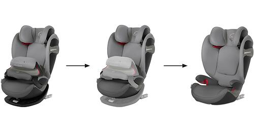 Автокресло Cybex Pallas S-Fix Indigo Blue (14)