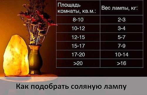 Солевая лампа Скала 4-7 кг (6)