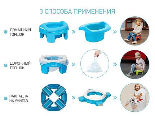 Горшок Roxy Kids HandyPotty дорожный Голубой и универсальная вкладка для горшка Голубая (13)