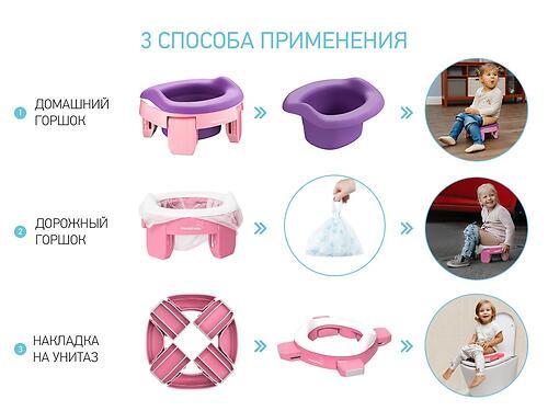Горшок Roxy Kids HandyPotty дорожный Розовый и универсальная вкладка для горшка Фиолетовая (13)