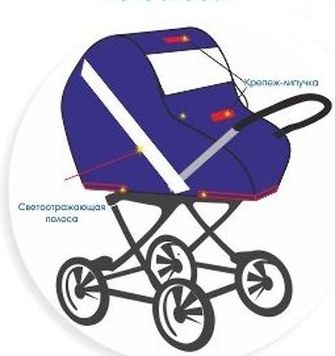 Дождевик Витоша для коляски-люльки со светоотражающей полосой Таффета (4)