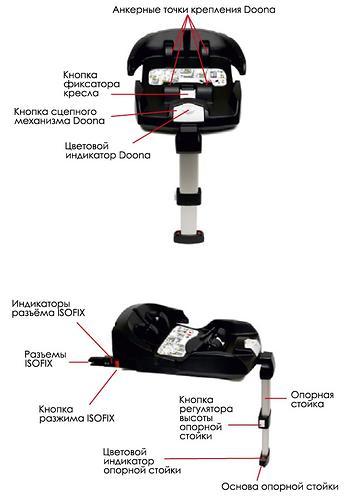 База ISOFIX SimpleParenting для коляски-автокресла Doona (12)