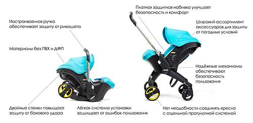 Коляска-автокресло SimpleParenting Doona+ цвет Royal blue (17)