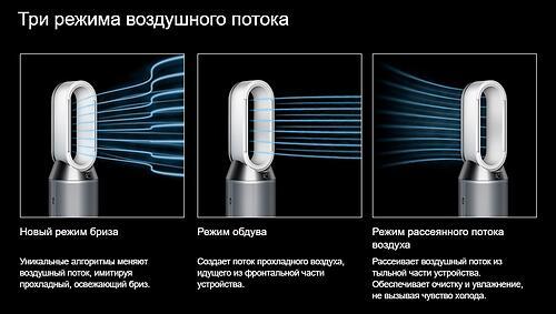 Очиститель и увлажнитель воздуха Dyson PH01 (8)