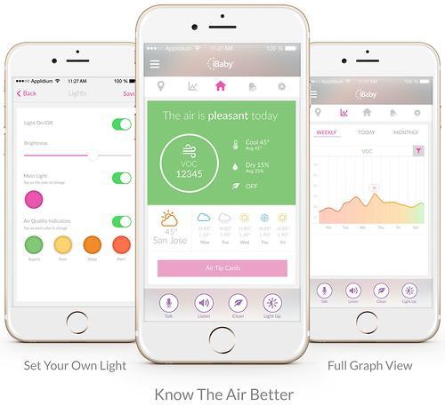 Wi-Fi ионизатор и монитор качества воздуха iBaby AirSence A1 (10)