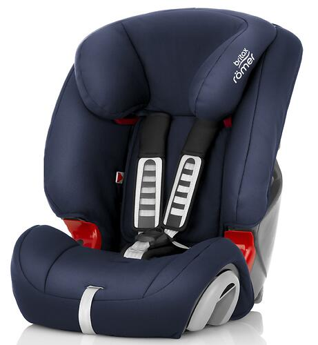 Автокресло Britax Römer Evolva 1-2-3 Moonlight Blue (4)