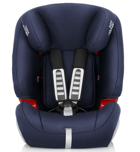 Автокресло Britax Römer Evolva 1-2-3 Moonlight Blue (6)