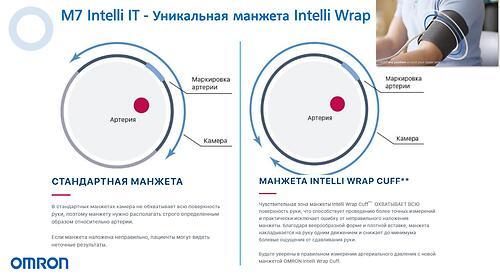 Тонометр Omron автоматический M7 Intelli IT с возможностью подключения к смартфону с технологией AFIB (9)