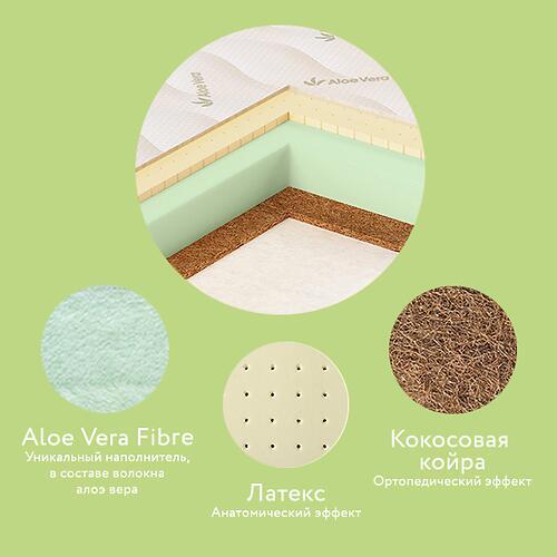 Матрац детский Plitex Aloe Vera Life АВ-03/1 (11)