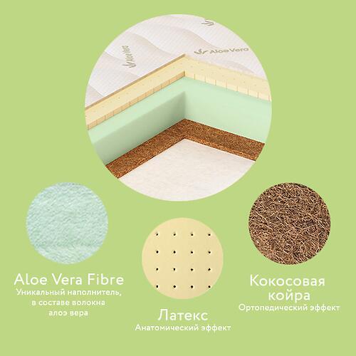 Матрас детский Plitex Aloe Vera Simple (14)
