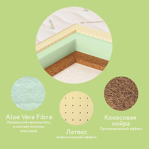Матрац детский Plitex Aloe Vera Sleep АВ-12/1 (13)
