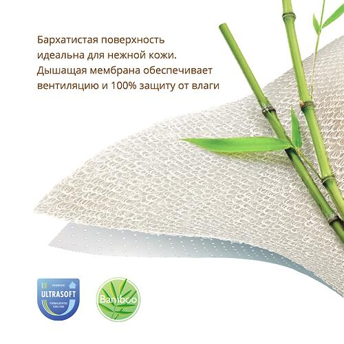 Наматрасник непромакаемый Plitex Bamboo Waterproof Lux с бортами 1020x1620 (6)